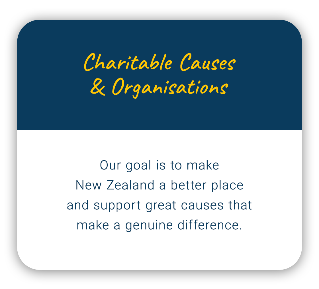 Invitation for charity organizations
